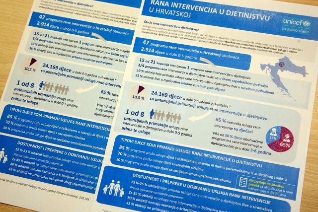 Djeci s razvojnim teškoćama nužne su rane intervencije